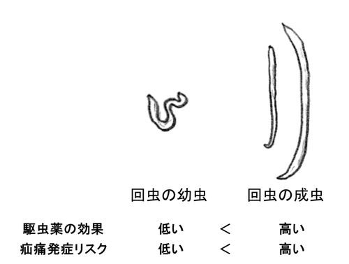 JRA育成馬日誌: 育成馬ブログ 生...